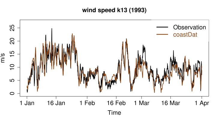 k13_wind_speed_black_choco